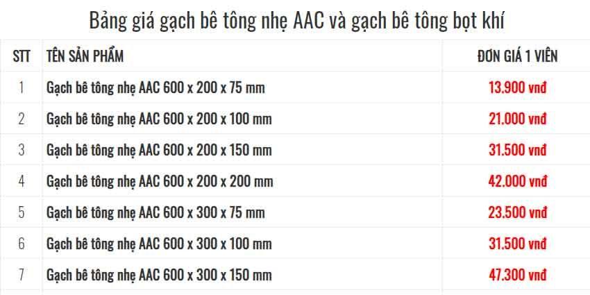 bảng báo giá gạch bê tông nhẹ AAC và bọt khí